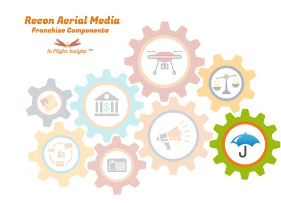 drone franchise insurance