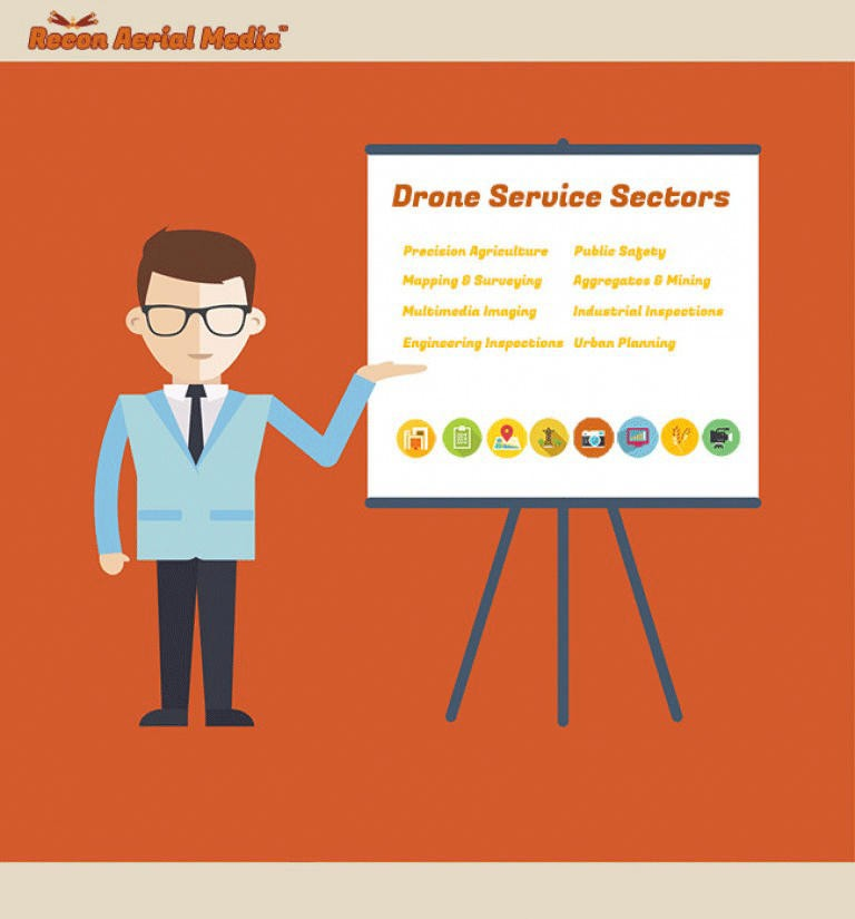 drone-services-sectors
